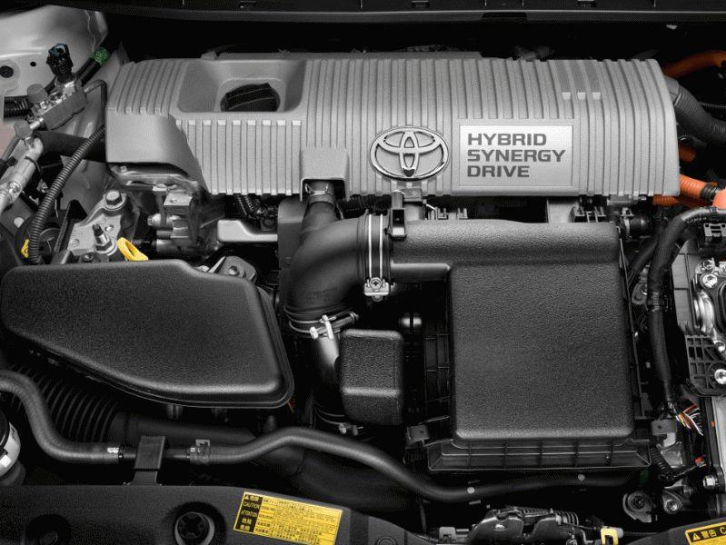 otzyv o avto  | toyota prius 3 | Отзыв по Toyota Prius | Toyota Prius
