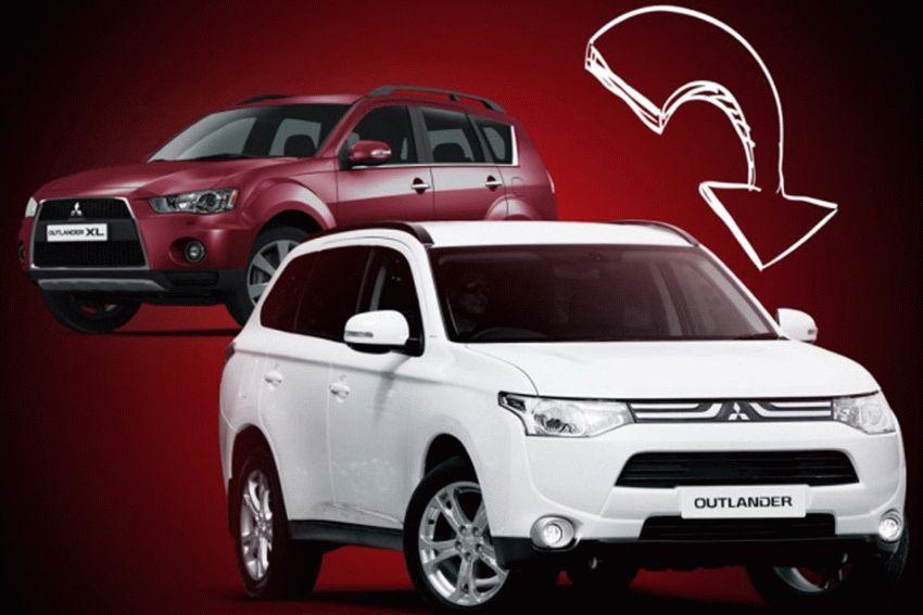 pokupka  | pokupka avtomobilya po skheme trade in 2 | Покупка автомобиля по схеме trade in | Покупка авто