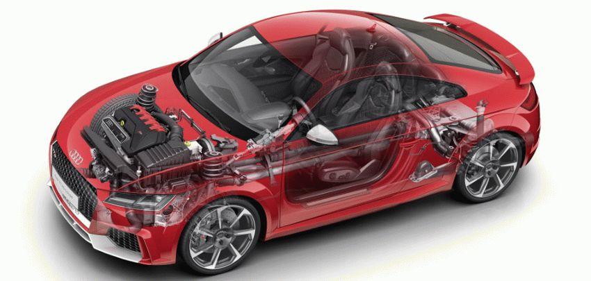 kupe audi  | audi tt rs 2016 14 | Audi TT RS (Ауди ТТ РС) 2017 2018 | Тест драйвAudi Audi TT RS