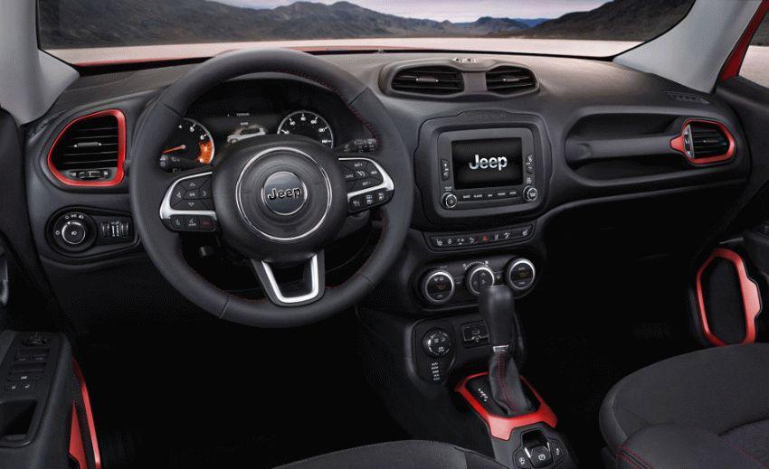 krossovery jeep  | jeep renegade novyy vzglyad 2 | Jeep Renegade (Джип Ренегат) | Jeep Renegade