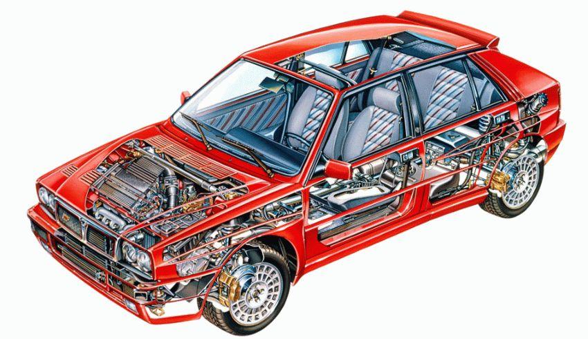 istoriya zarubezhnogo avtoproma  | lancia delta hf integrale 7 | Lancia Delta HF Integrale (Лянча Дельта ХФ интеграле) | Lancia Delta