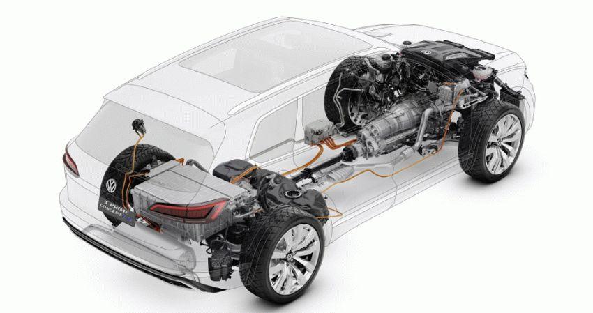 koncept avto  | volkswagen  t prime gte 3 | Volkswagen T Prime GTE (Фольксваген Т Прайм) | Volkswagen T Prime GTE