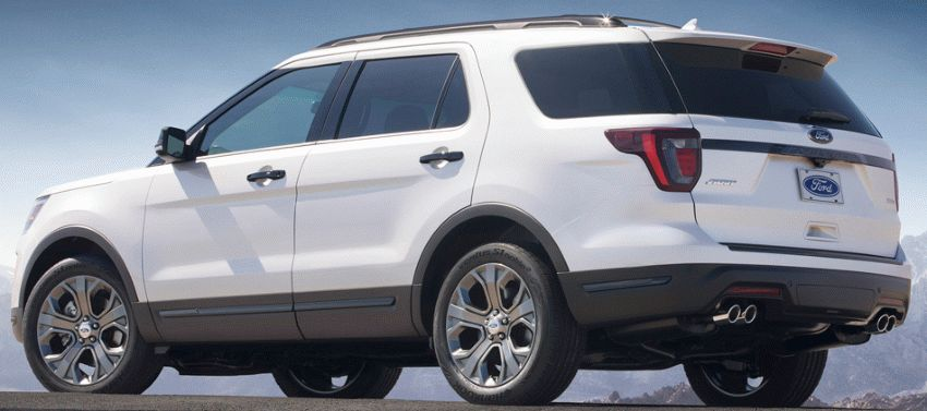 krossovery ford  | ford explorer 2 | Ford Explorer (Форд Эксплорер) 2018 2019 | Ford Explorer