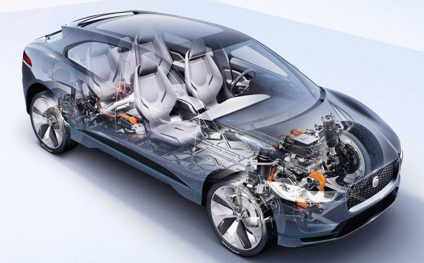 koncept avto  | jaguar i pace concept 4 | Jaguar I Pace Concept (Ягуар Ай Пейс) | Jaguar I Pace
