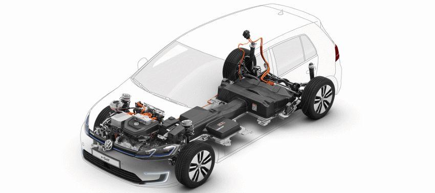 yelektromobili volkswagen  | volkswagen e golf 3 | Volkswagen e Golf (Фольксваген е Гольф) тест драйв | Volkswagen Golf