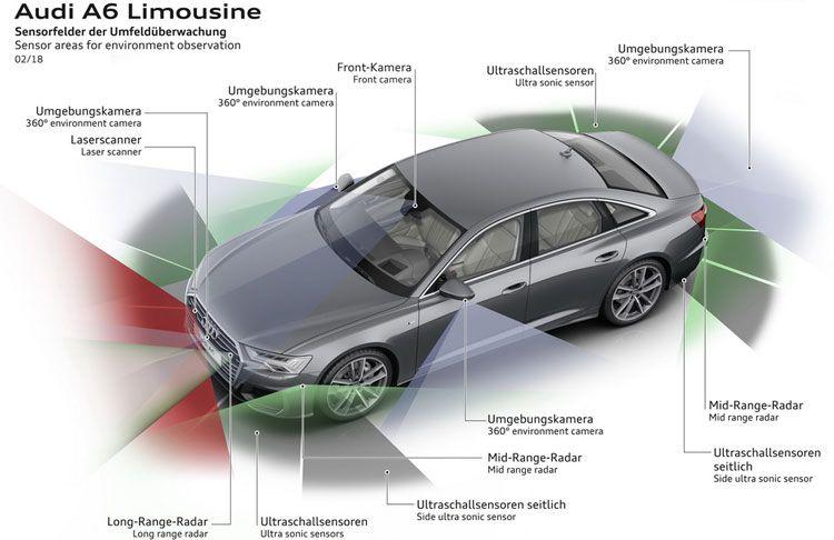 sedan audi  | audi a6 test drayv 8 | Audi A6 (Ауди А6) тест драйв | Тест драйвAudi Audi A6