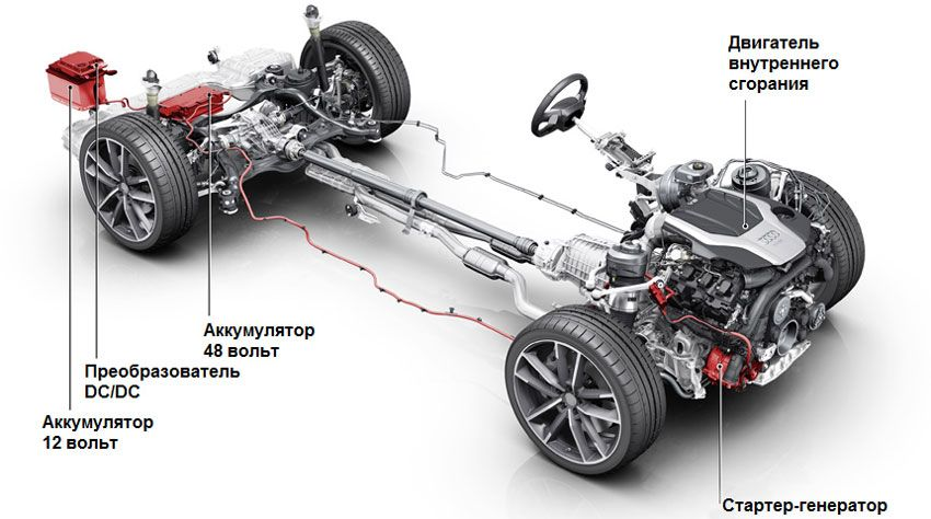 sedan audi  | audi a6 test drayv 9 | Audi A6 (Ауди А6) тест драйв | Тест драйвAudi Audi A6