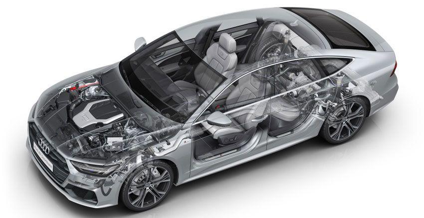 khyechbek audi  | audi a7 test drayv 9 | Audi A7 (Ауди А7) тест драйв | Тест драйвAudi Audi A7