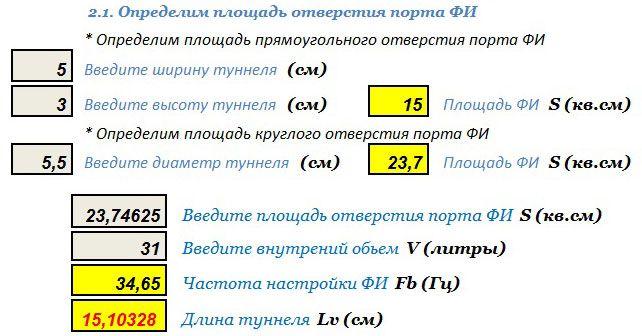 audiofiliya  | nastroyka fazoinvertora4 | Настройка фазоинвертора | Фазоинвертор
