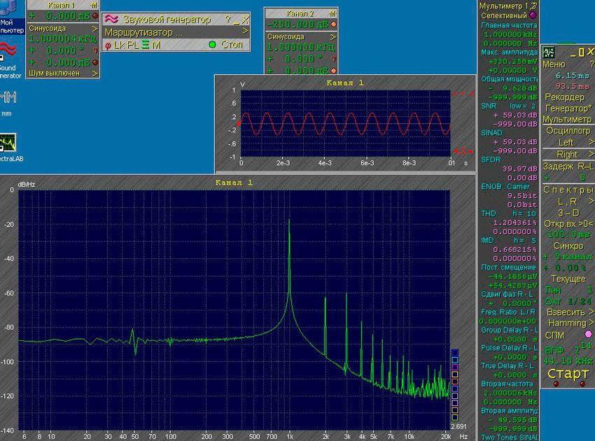 audiofiliya  | zamena 6p14p na 6p43p e1 | Замена 6П14П на 6П43П Е | 6П43П Е
